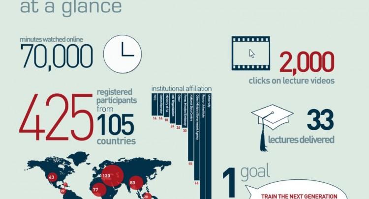 infographie, datavisualisation